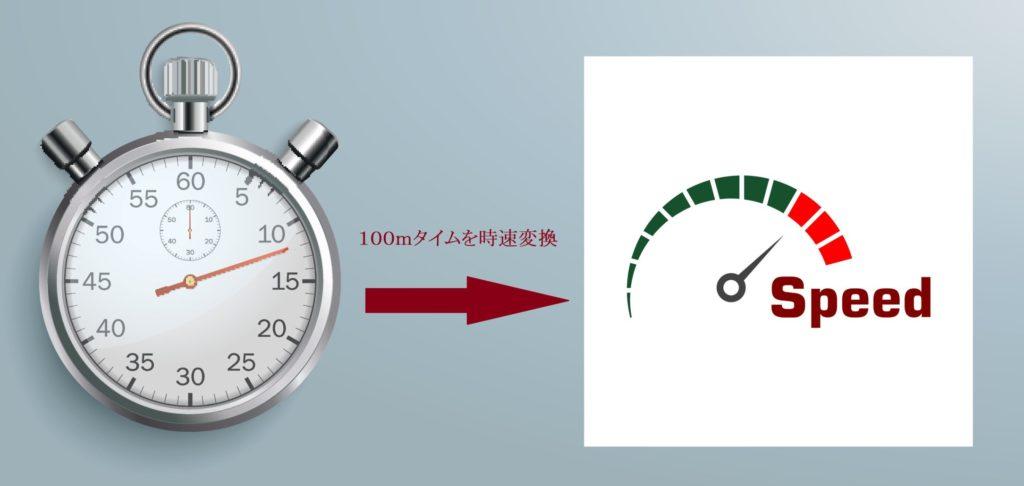 100m走のタイムを時速に換算【早見表】